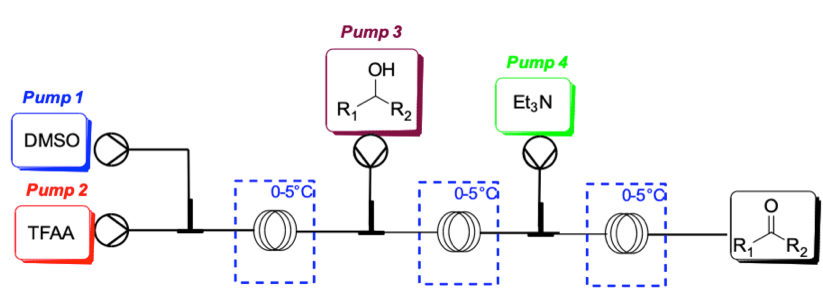Moffatt-Swern oxidation