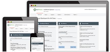 Interactive Response Technology - IXRS®3