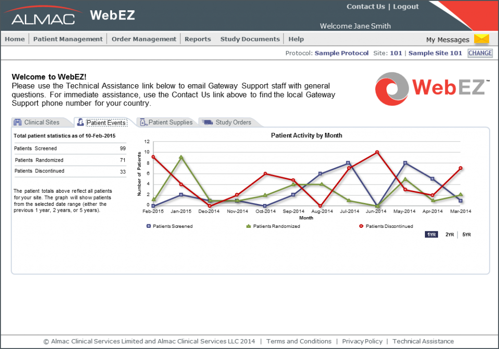 WebEZ ScreenShop