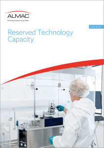 Reserved Technology Capacity
